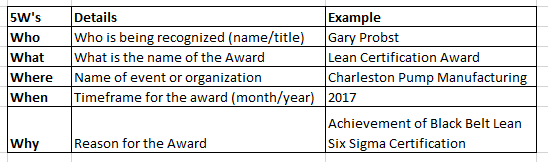The 5ws of Certification Award Wording
