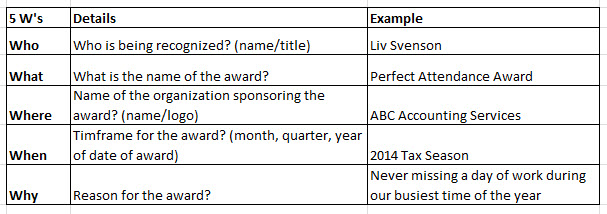 the 5ws of attendance award wording