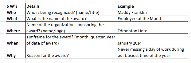 employee of the month and year award ideas and wording