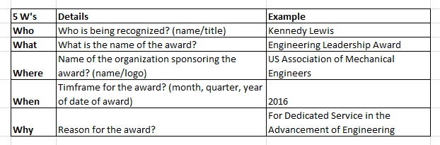 Five questions to answer when wording your nominee recognition awards